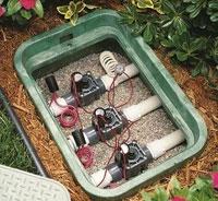 Automatische Bewasserung Garten Bewasserung Automatisch